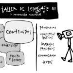 Taller de Lenguaje III y Producción Audiovisual